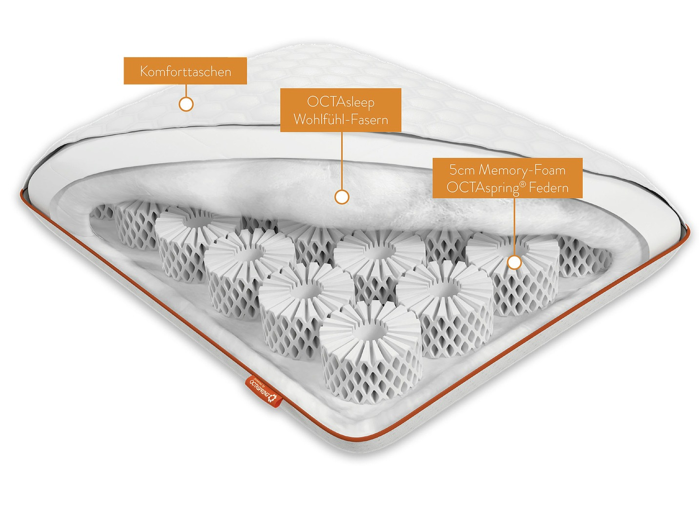 OCTAsleep Smart Kissen